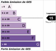 emission-gaz